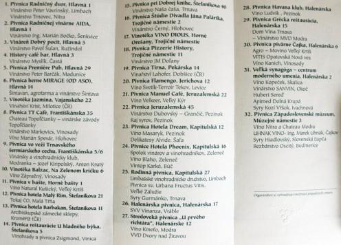 pivnice-zoznam