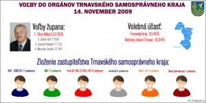 volby-TTSK-2009